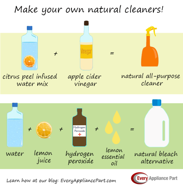 Make your own natural cleaners